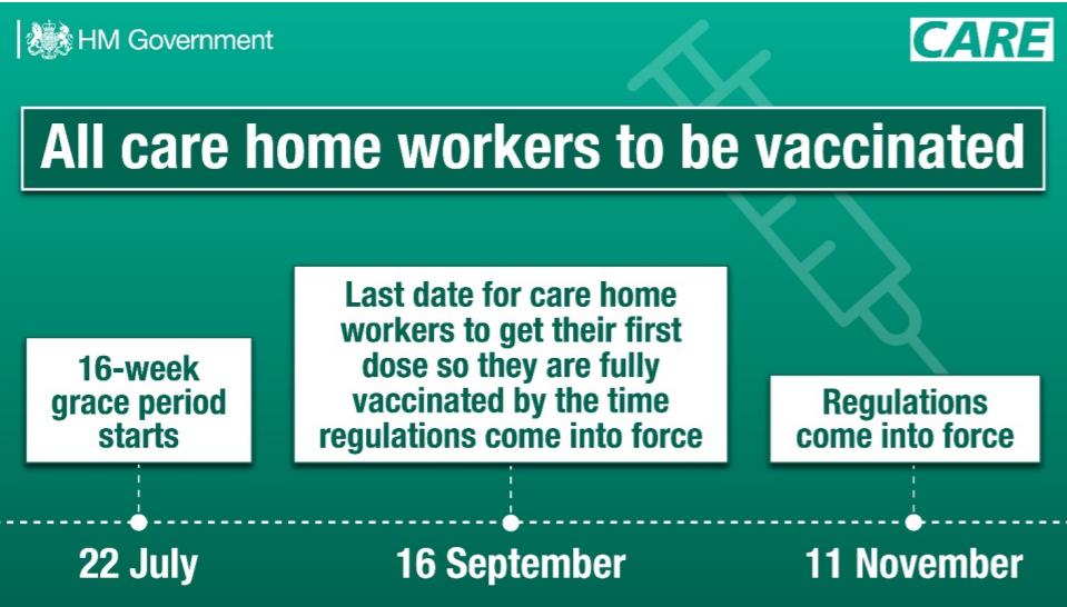 Care home legislation