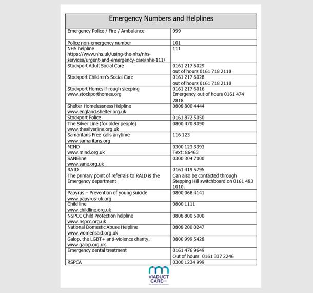 Emergency helpline over xmas