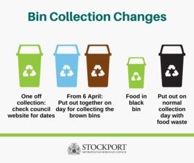 Bin Collection Changes - Green Bin