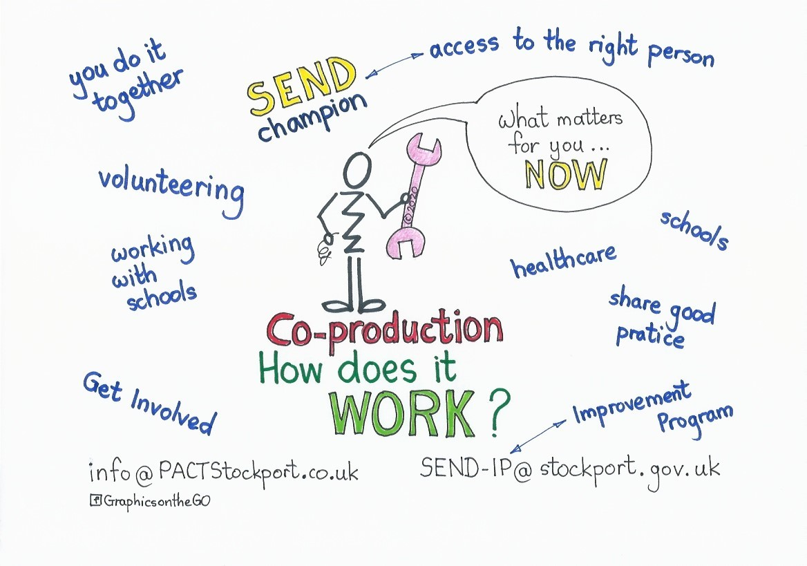 how does co-production work