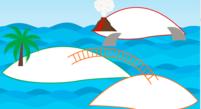 '3 Islands'