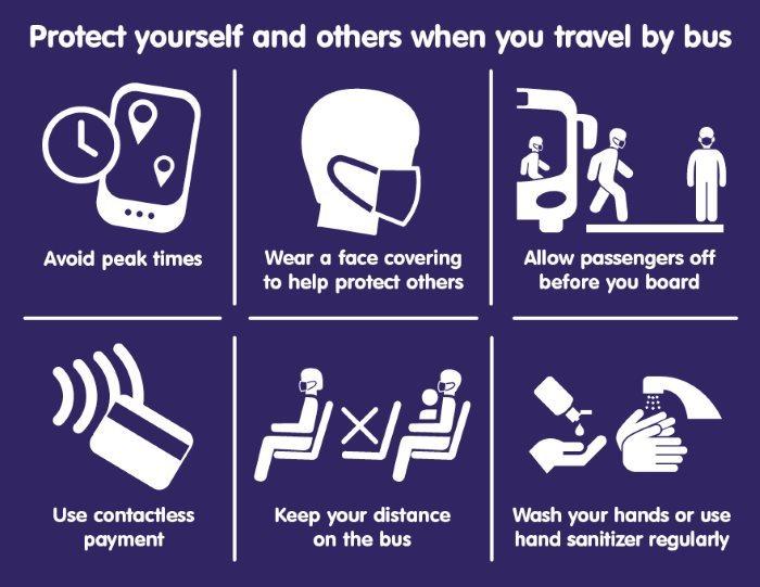 public transport covid message