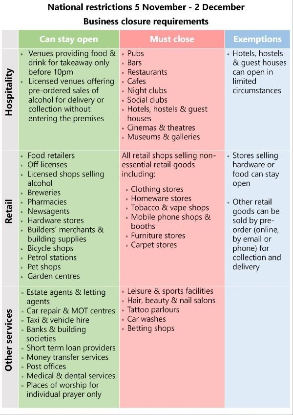 Business Closure Guide