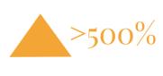 500% increase