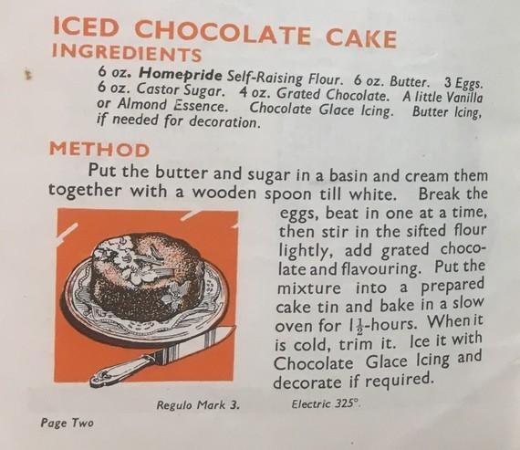 Recipe for Chocolate Cakes