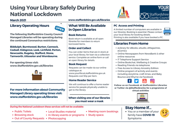 March Library Infographic