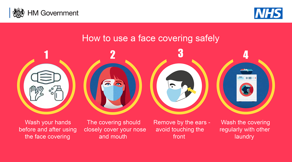 Face coverings safely