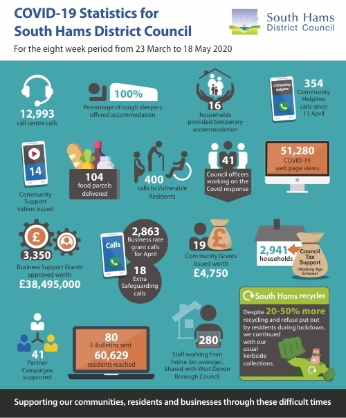SH Infographic