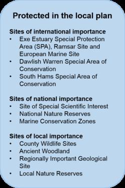 LP list of sites