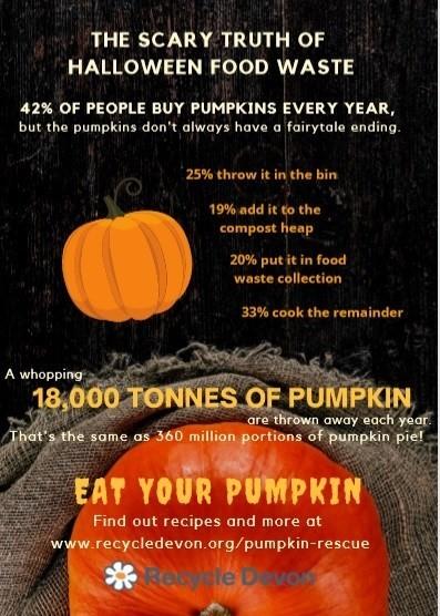 pumpkin waste