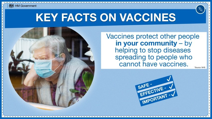key facts on vaccines older man in a mask
