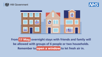 From 17 May overnight stays with friends  and family will be allowed with groups of six people or two households. Open a window to let fresh air in