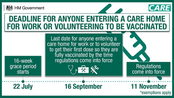 Deadline for anyone entering a care home for work or volunteering to be vaccinated