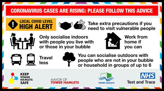 Keep Tower Hamlets Safe - high risk rules