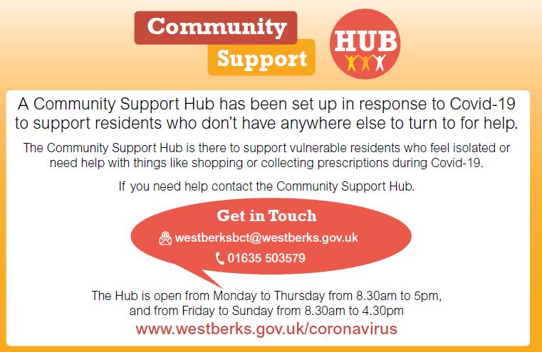 Community Support Hub image