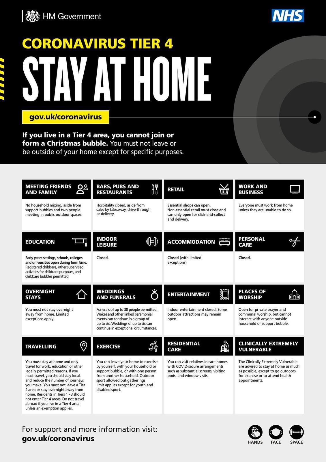 Coronavirus Tier 4 - Stay at Home