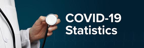Wokingham's latest Covid-19 statistics