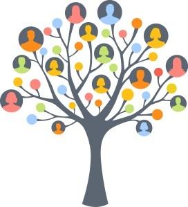 Family History tree