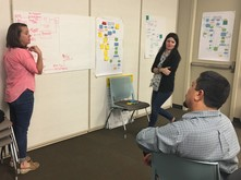 YARH 2 Colorado Pathways to Success