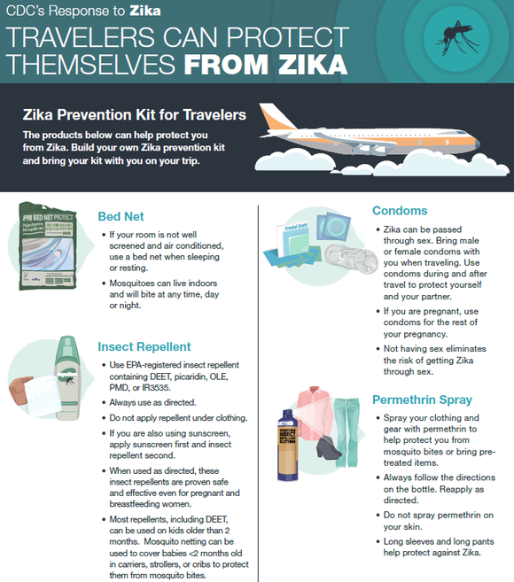 Prevention Kit for Protecting Travelers From Zika