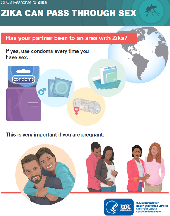 Facts on how Zika can pass through sex