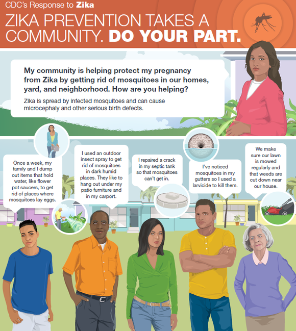 Tips for protecting your community from Zika