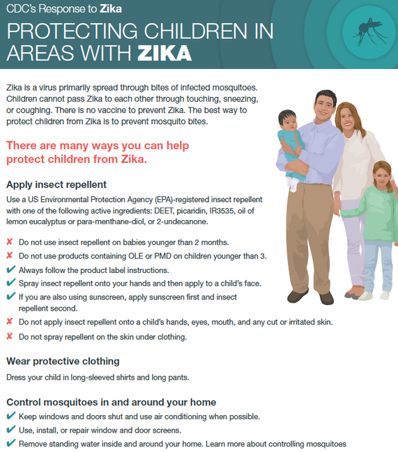 Infographic about protecting children in areas with Zika