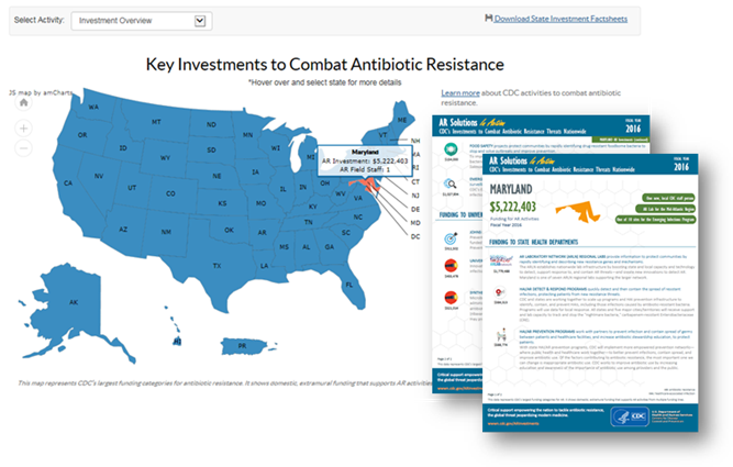 Key Investments to Combat Antibiot Resistance Map