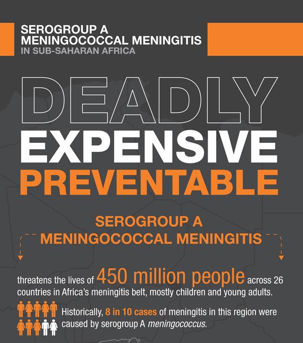 Meningitis Infographic
