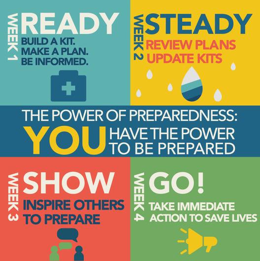 National Preparedness Month Graphic