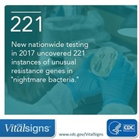 CDC Vital Signs Graphic