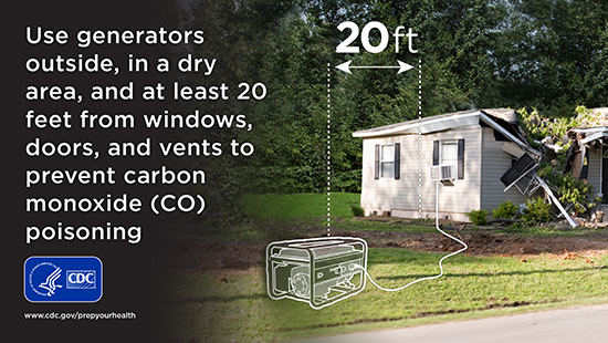Use generators outside, in a dry area, and at least 20 feet from windows, doors, and vents.