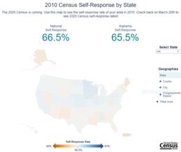 2010 Census Response Rates Map