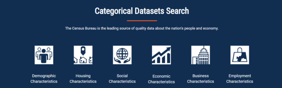 COVID-19 Dataset Search