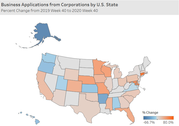 A map of the United States showing business applications from corporations by U.S. state. Percent change from 2019 week 40 to 2020 week 40.