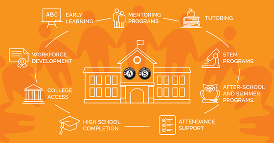 Superintendent/Prinicpal's Toolkit resource graphic
