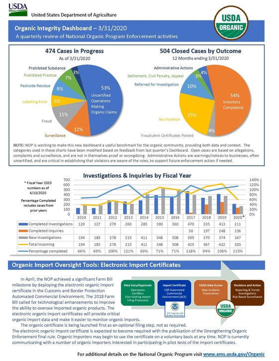 Quarterly Enforcement Report - 2Q FY2020 - JPG