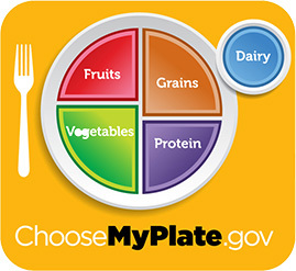 Choose My Plate dot gov header image