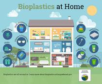 Bioplastics are all around us. Learn more about bioplastics at biopreferred.gov.