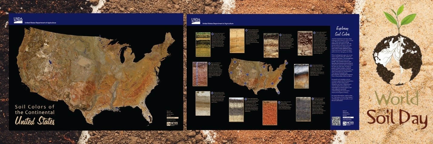 Soil Colors of the Continental United States poster
