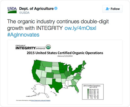 The organic industry continues double-digit growth with INTEGRITY http://ow.ly/4mOsxl  #AgInnovates