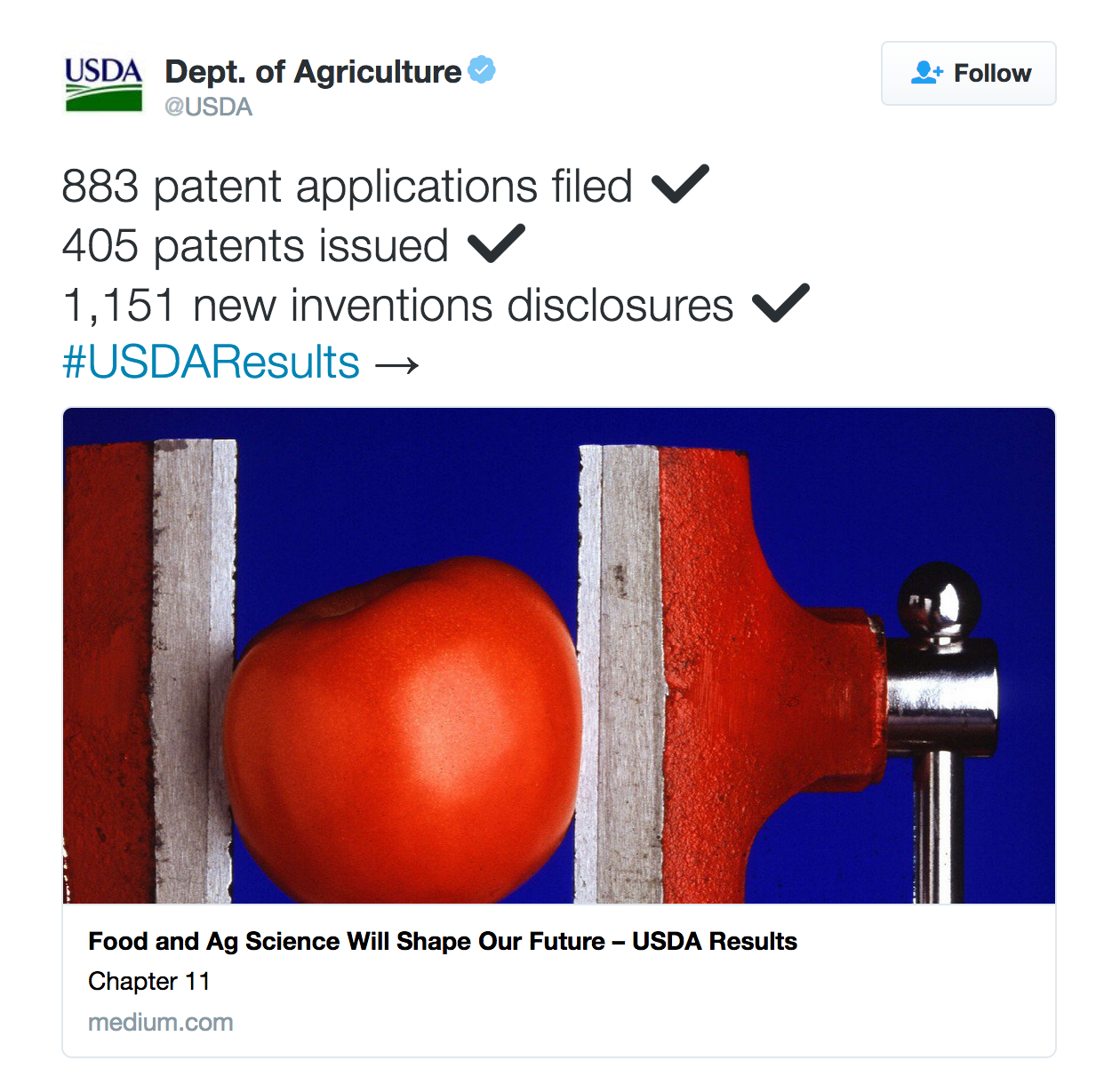 883 patent applications filed ✔ 405 patents issued ✔ 1,151 new inventions disclosures ✔ #USDAResults →