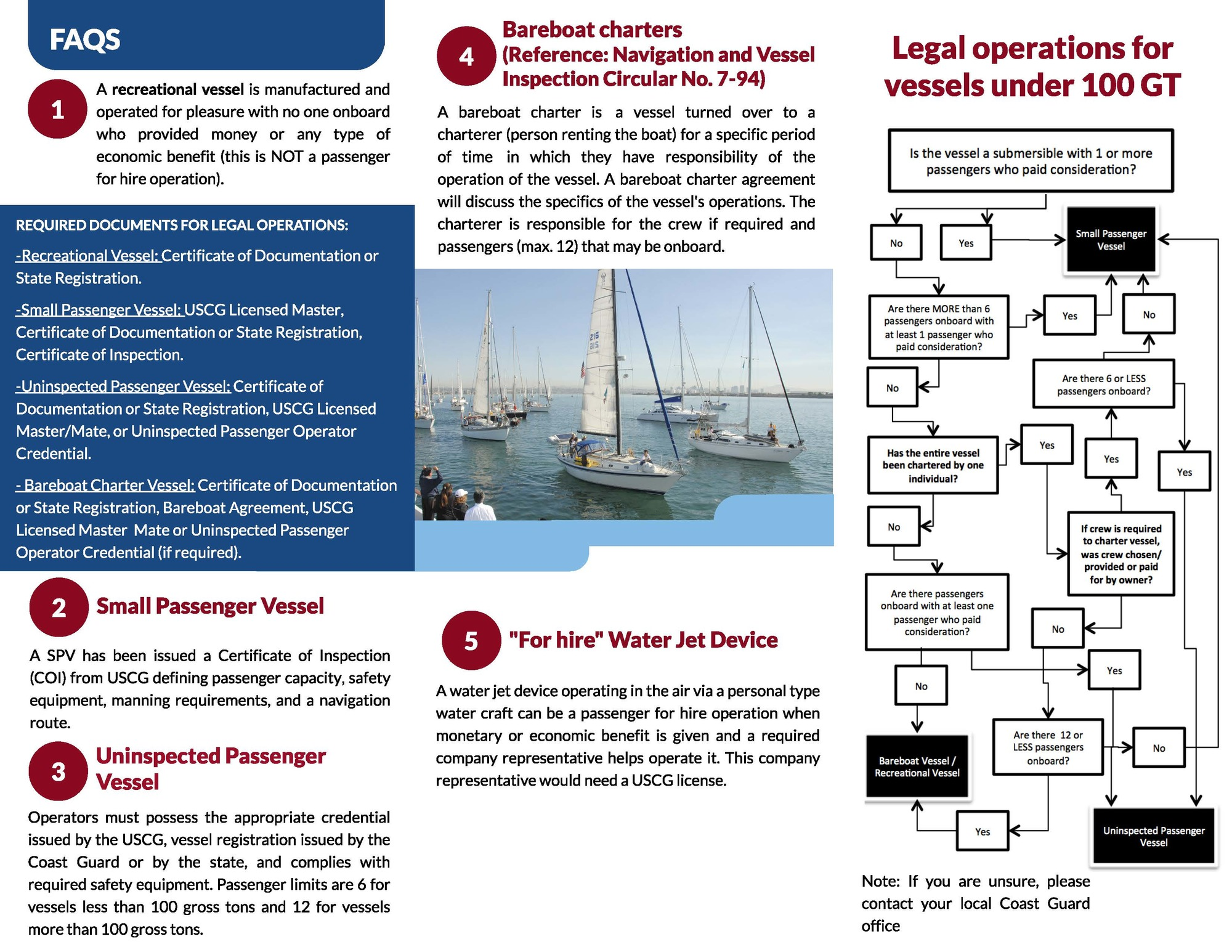 Coast Guard Warns Of Illegal Charters Operating In The San Diego Area