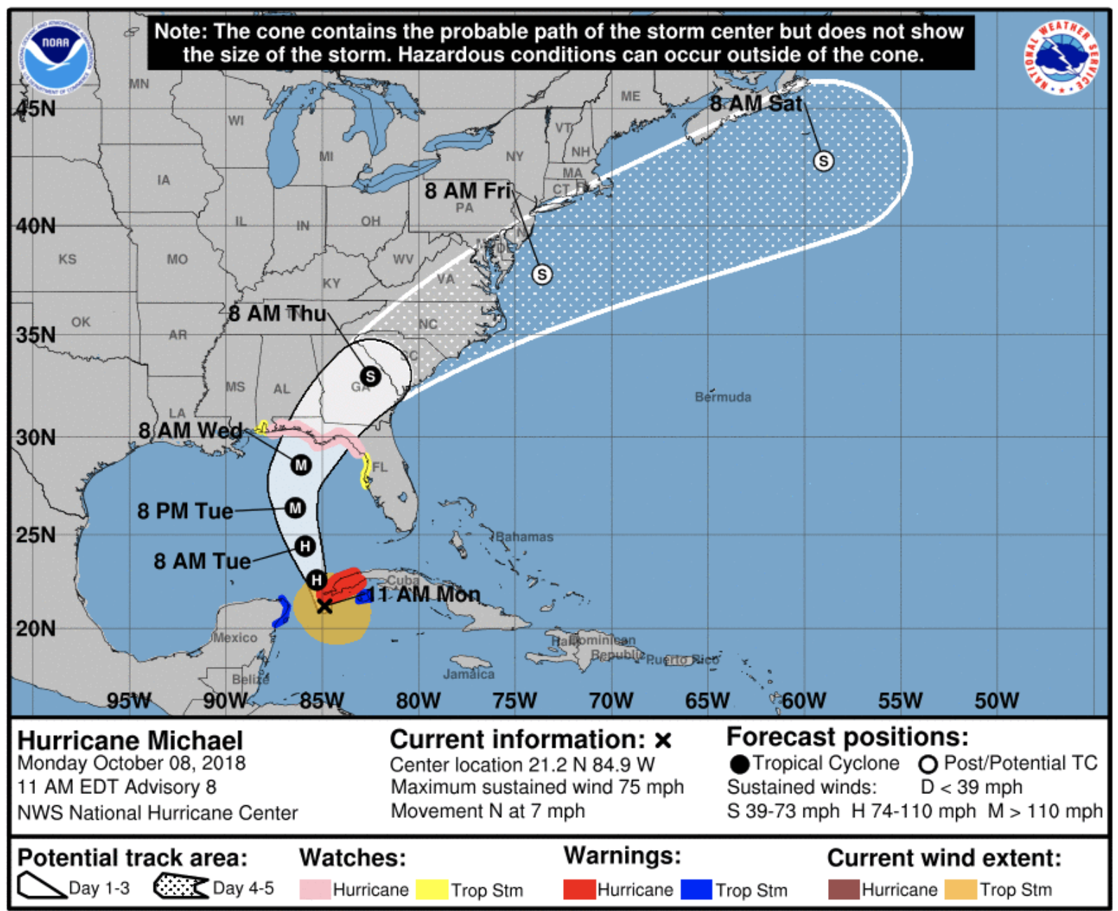 Hurricane Michael key messages