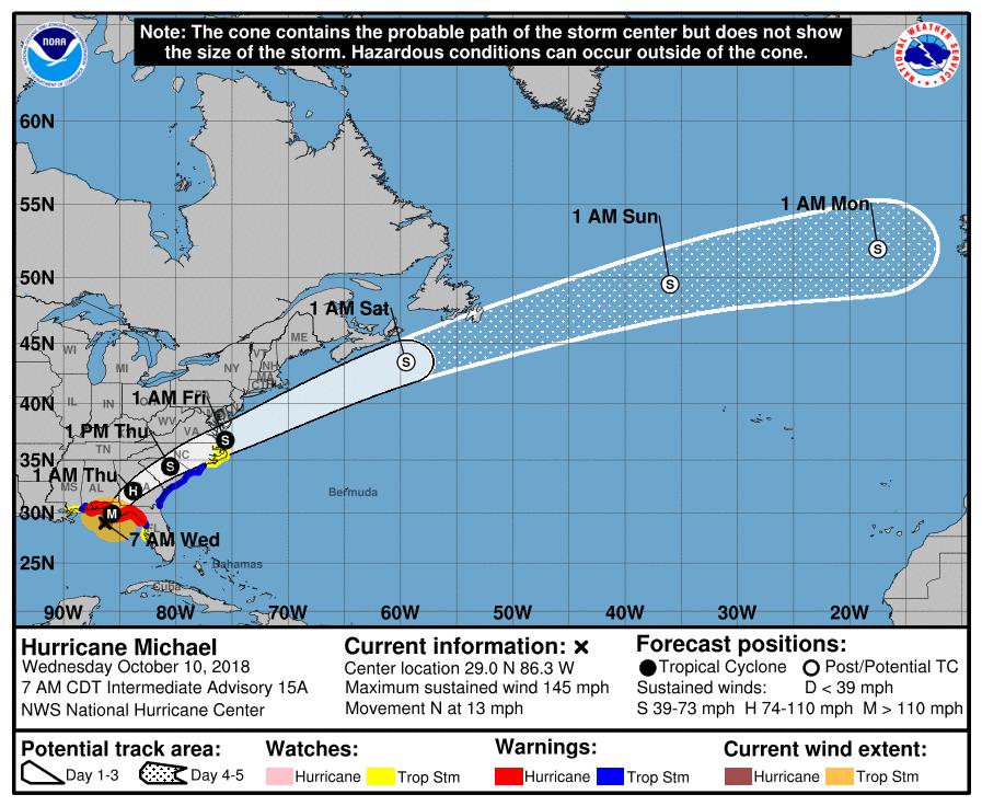 NWS Hurricane Michael track