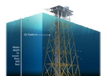 MC20 Oil Platform Prior to Collapse