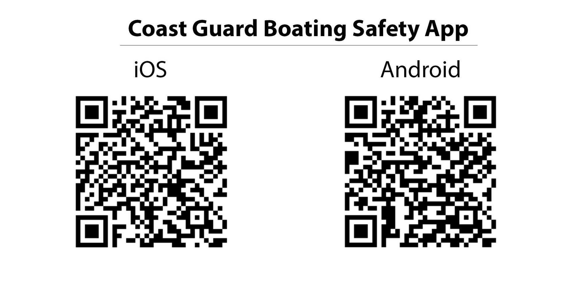 Boating safety app