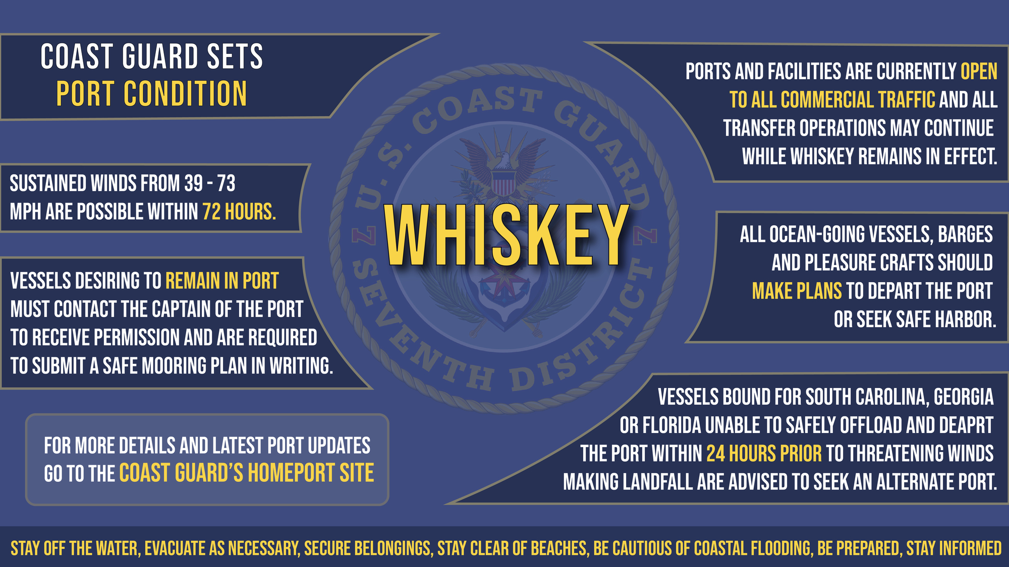 port condition whiskey