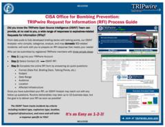 Tripwire RFI
