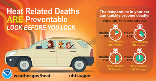 Heat Safety in Vehicles - Look Before You Lock. Don't Leave Children or Pets in a Vehicle.